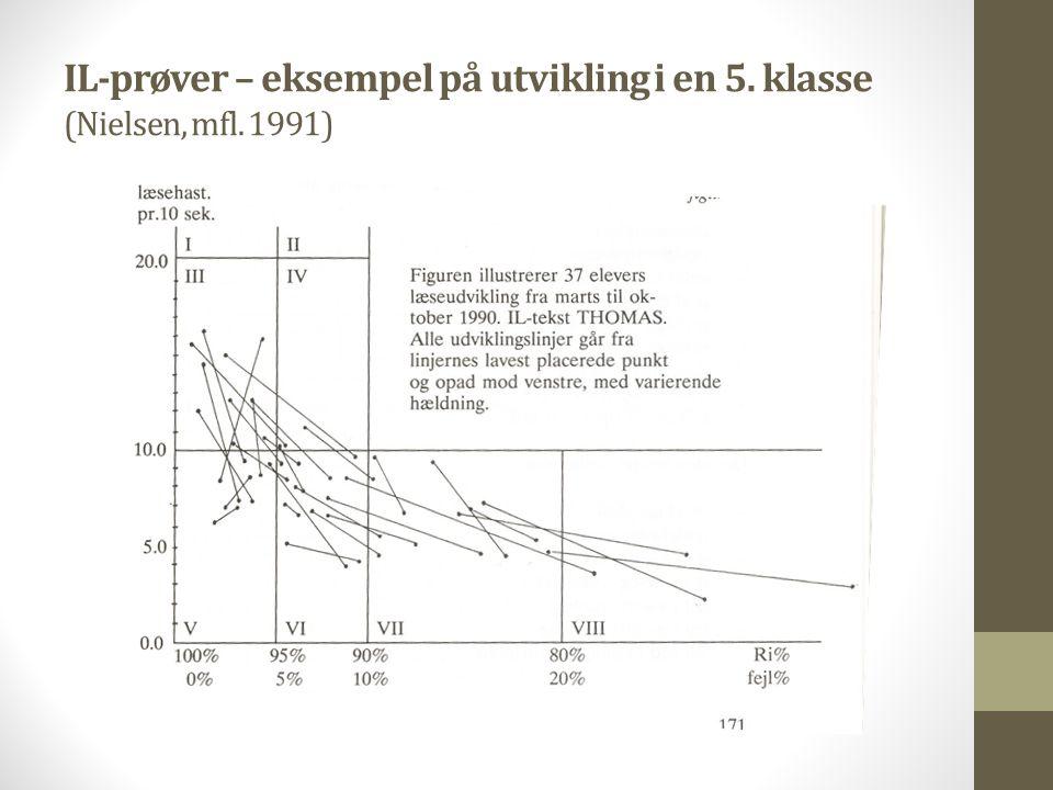 IL-prøver – eksempel på utvikling i en 5. klasse (Nielsen, mfl. 1991)
