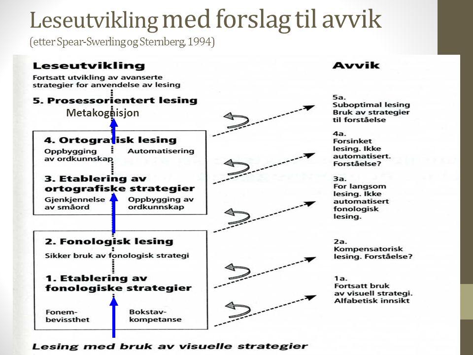 Leseutvikling med forslag til avvik (etter Spear-Swerling og Sternberg, 1994)