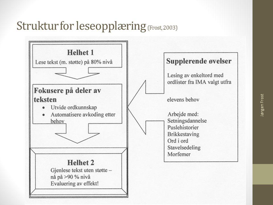 Struktur for leseopplæring (Frost, 2003)