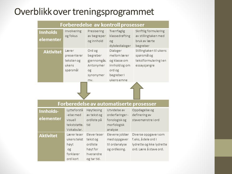 Overblikk over treningsprogrammet