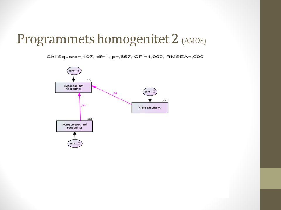 Programmets homogenitet 2 (AMOS)