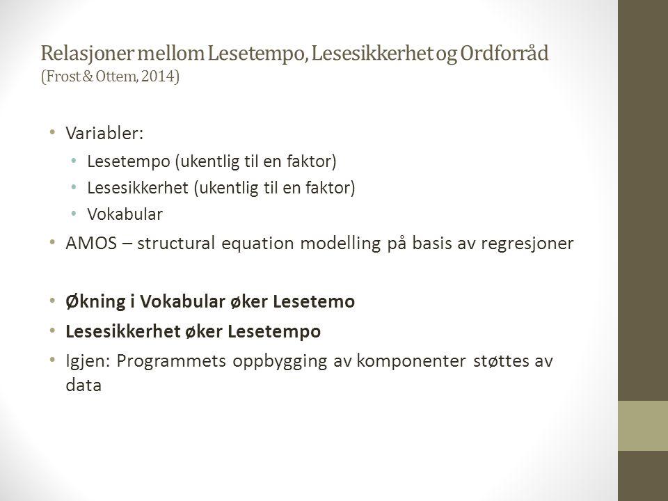 Relasjoner mellom Lesetempo, Lesesikkerhet og Ordforråd (Frost & Ottem, 2014)