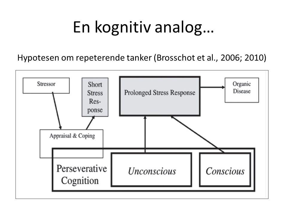 En kognitiv analog… Hypotesen om repeterende tanker (Brosschot et al., 2006; 2010) Oppmerksomhetssyndrom hos pasienter