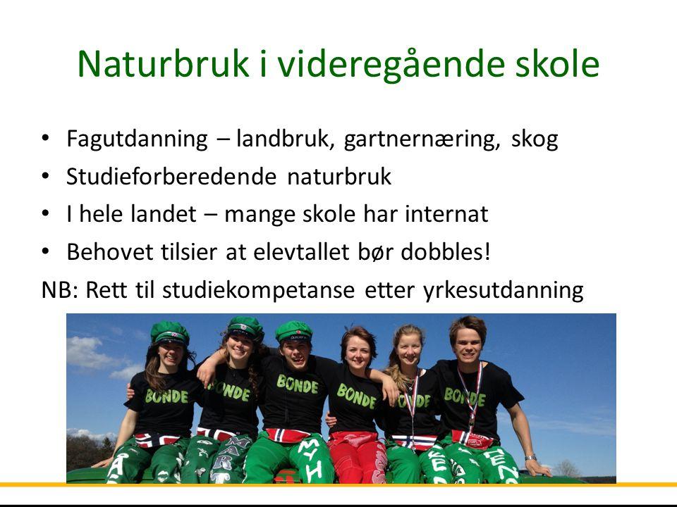 Naturbruk i videregående skole