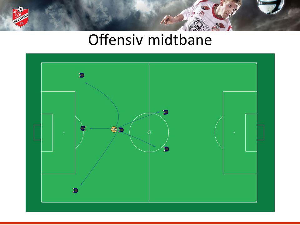 Offensiv midtbane