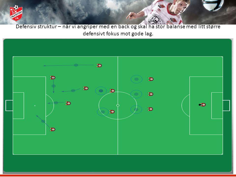 Defensiv struktur – når vi angriper med en back og skal ha stor balanse med litt større defensivt fokus mot gode lag.
