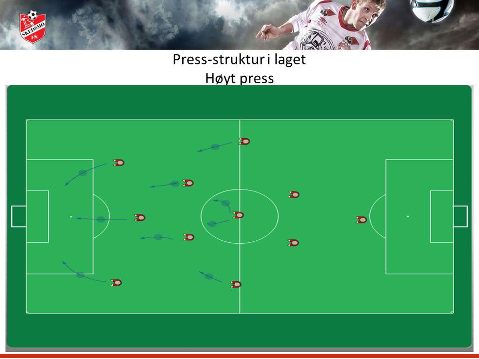 Press-struktur i laget Høyt press