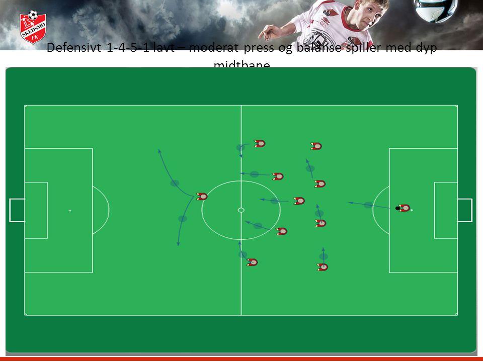 Defensivt 1-4-5-1 lavt – moderat press og balanse spiller med dyp midtbane