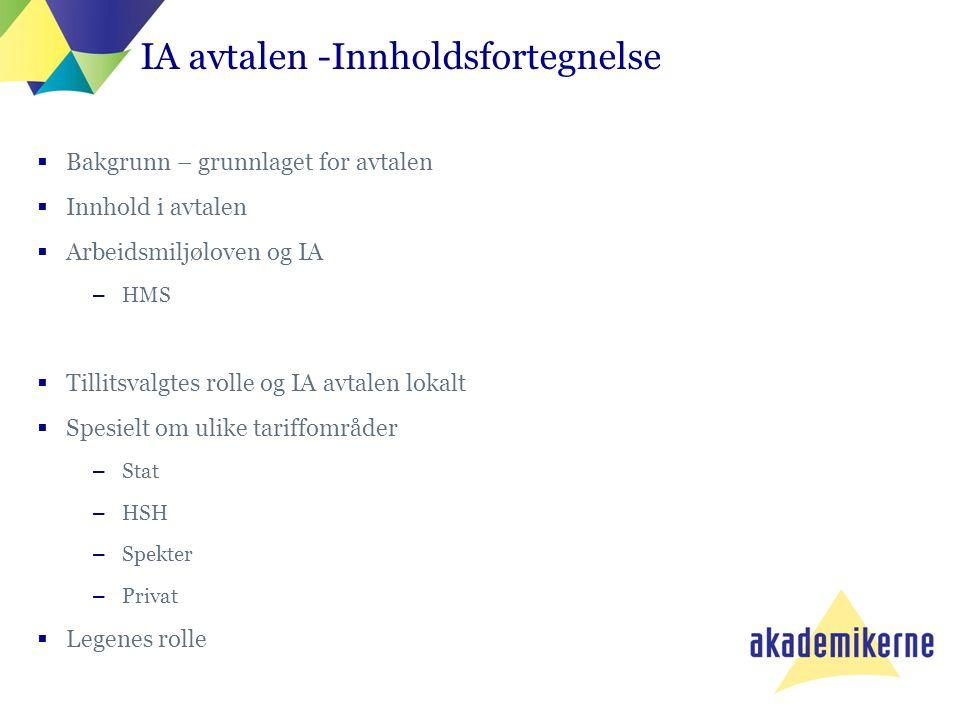 IA avtalen -Innholdsfortegnelse