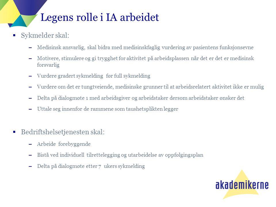 Legens rolle i IA arbeidet