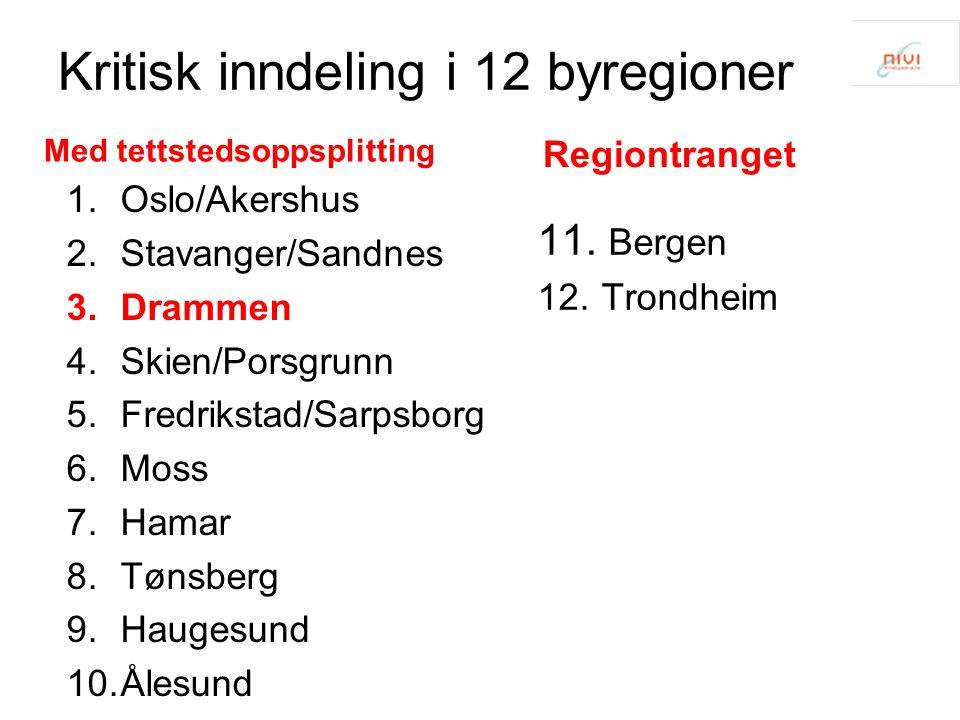 Kritisk inndeling i 12 byregioner
