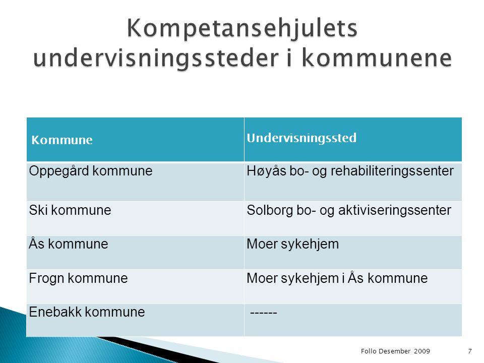 Kompetansehjulets undervisningssteder i kommunene