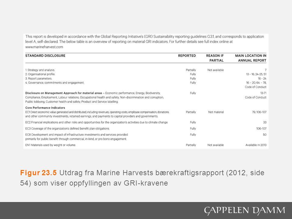 Figur 23.5 Utdrag fra Marine Harvests bærekraftigsrapport (2012, side 54) som viser oppfyllingen av GRI-kravene
