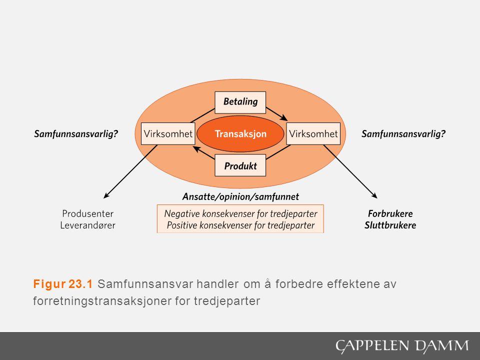 Figur 23.1 Samfunnsansvar handler om å forbedre effektene av forretningstransaksjoner for tredjeparter