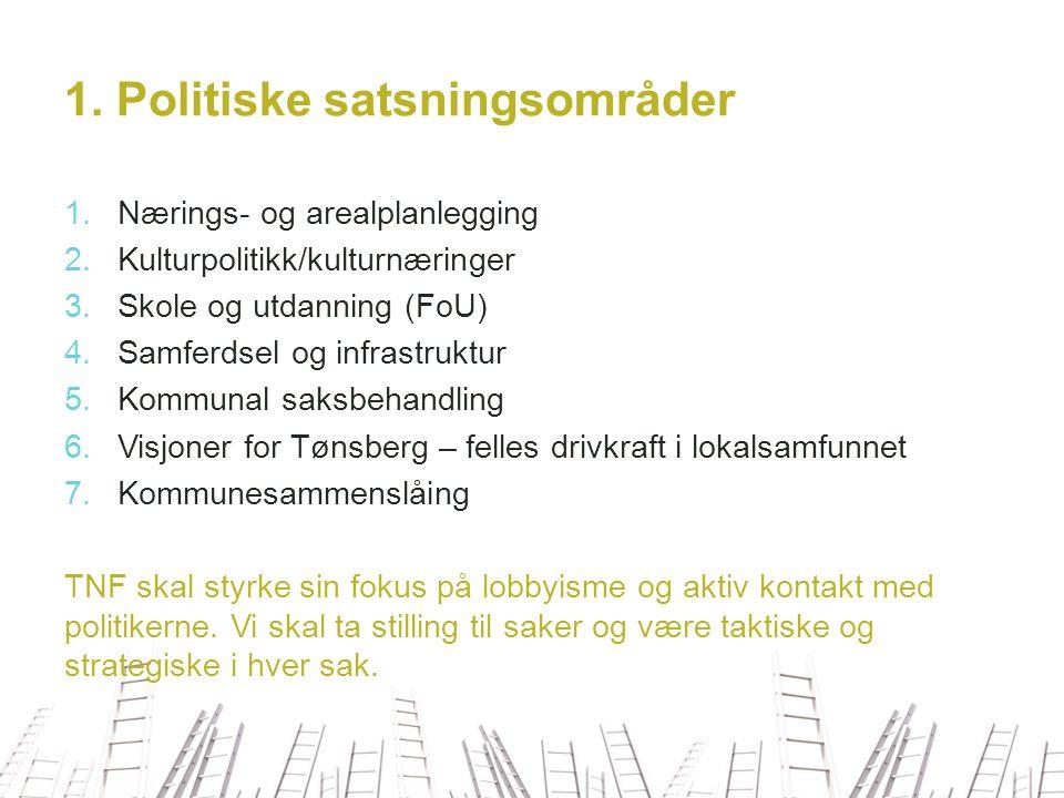 1. Politiske satsningsområder