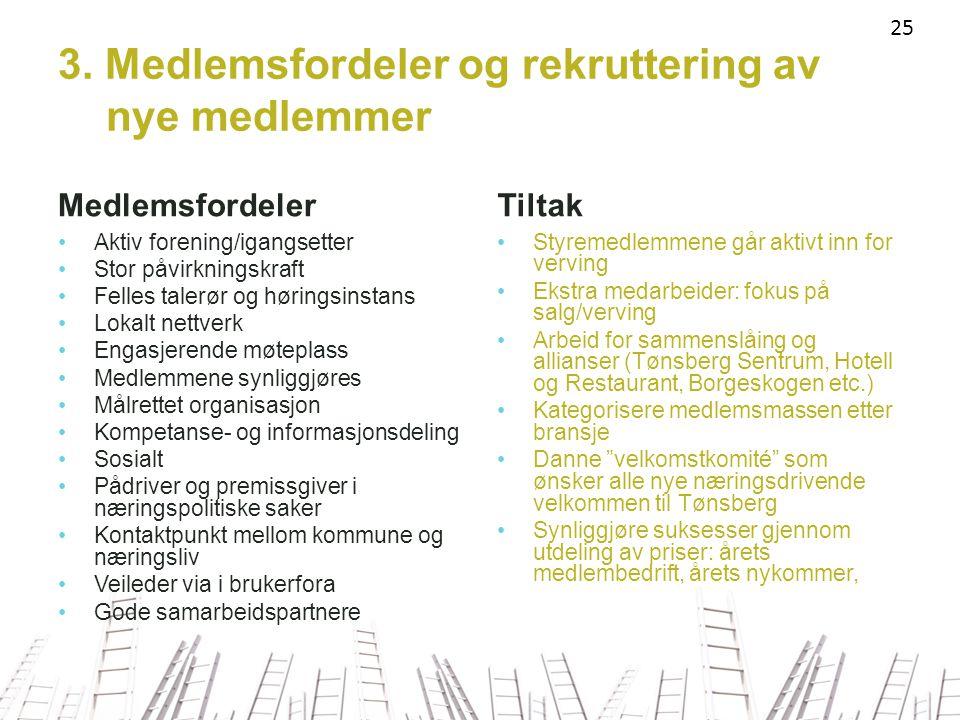 3. Medlemsfordeler og rekruttering av nye medlemmer