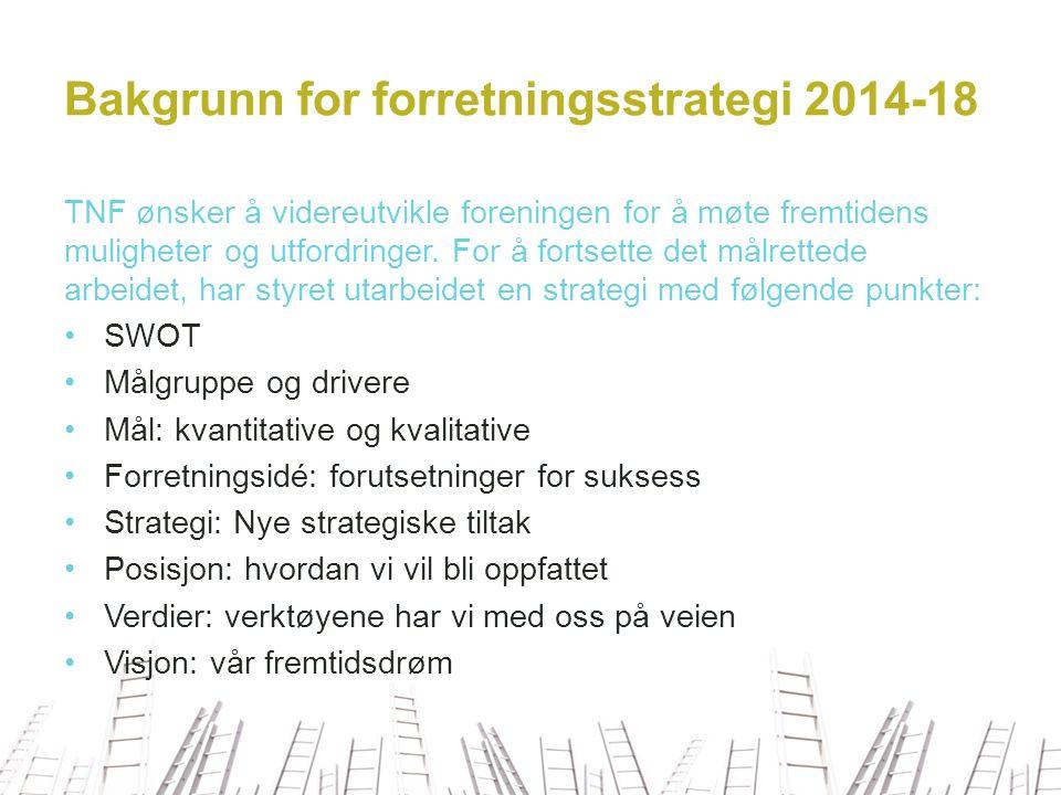 Bakgrunn for forretningsstrategi 2014-18