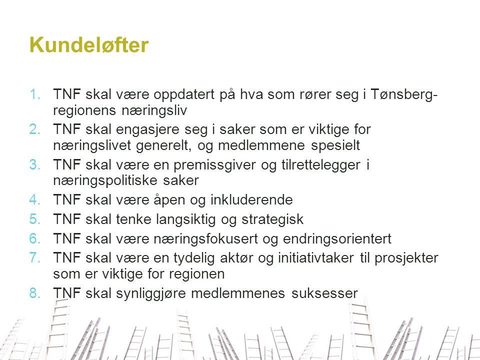 Kundeløfter TNF skal være oppdatert på hva som rører seg i Tønsberg-regionens næringsliv.