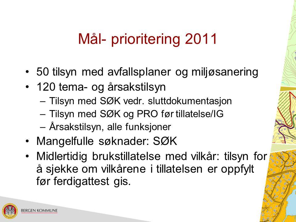 Mål- prioritering 2011 50 tilsyn med avfallsplaner og miljøsanering