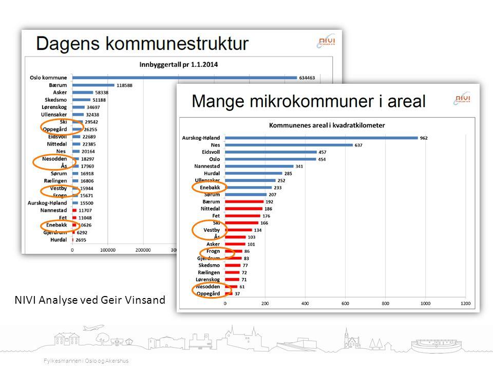 NIVI Analyse ved Geir Vinsand