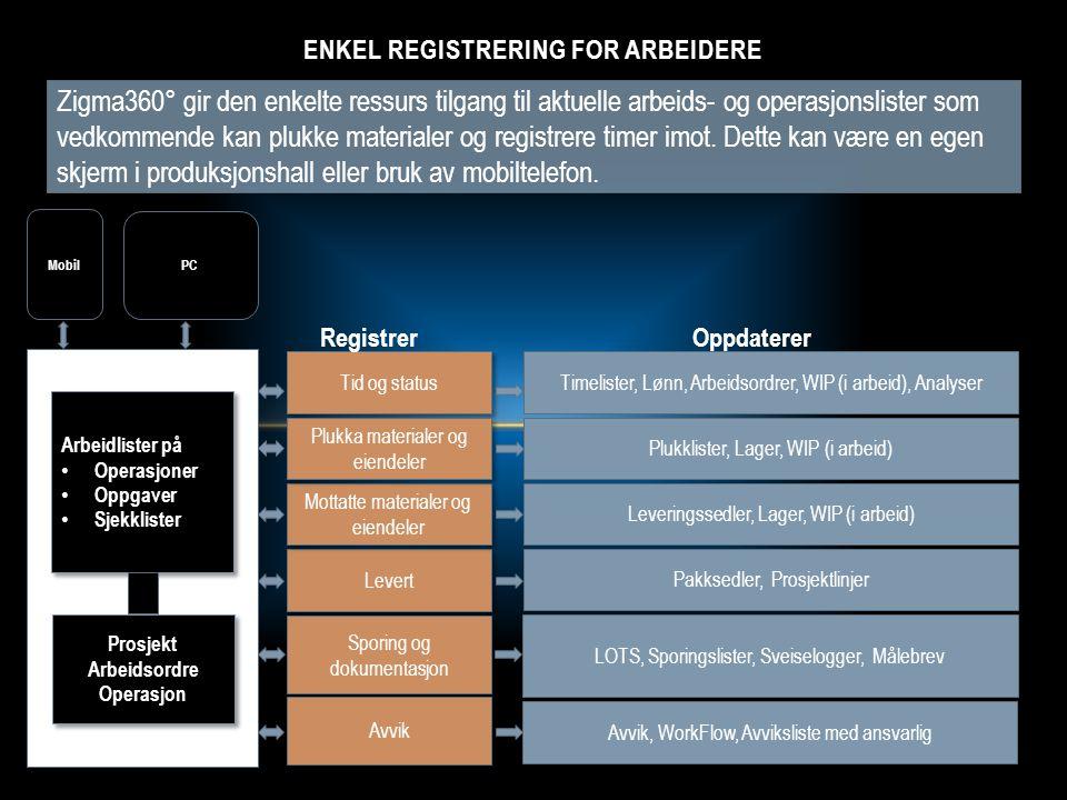 Enkel registrering for arbeidere