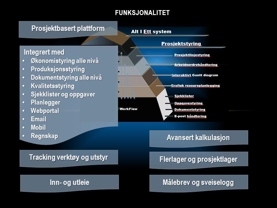 Prosjektbasert plattform