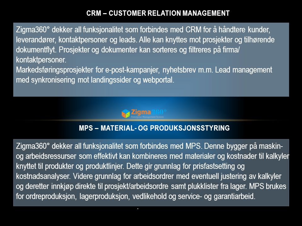 CRM – Customer relation management