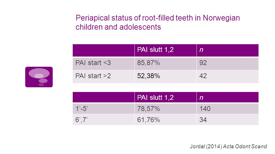 Periapical status of root-filled teeth in Norwegian children and adolescents