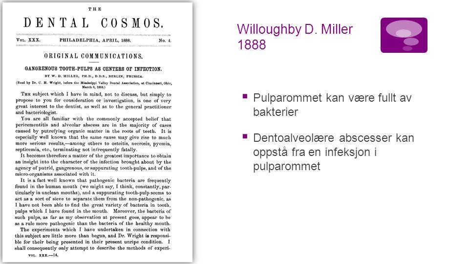 Willoughby D. Miller 1888 Pulparommet kan være fullt av bakterier