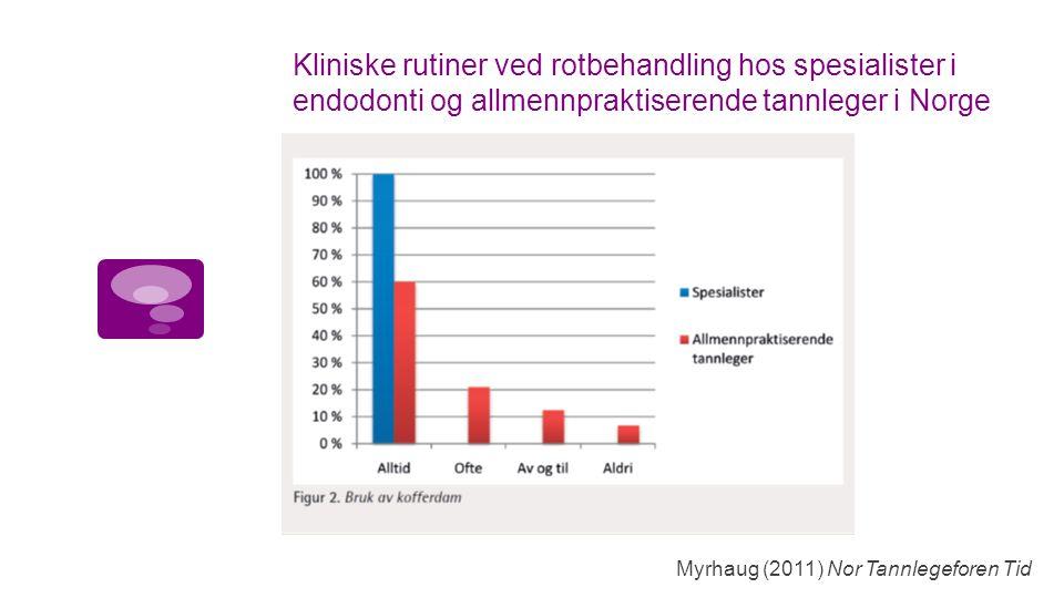 Kliniske rutiner ved rotbehandling hos spesialister i endodonti og allmennpraktiserende tannleger i Norge