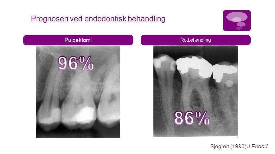Prognosen ved endodontisk behandling