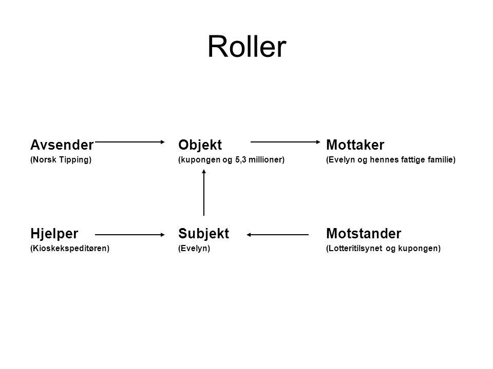 Roller Avsender Objekt Mottaker Hjelper Subjekt Motstander