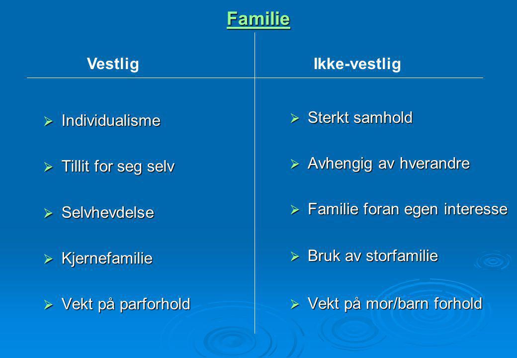 Familie Individualisme Tillit for seg selv Selvhevdelse Kjernefamilie