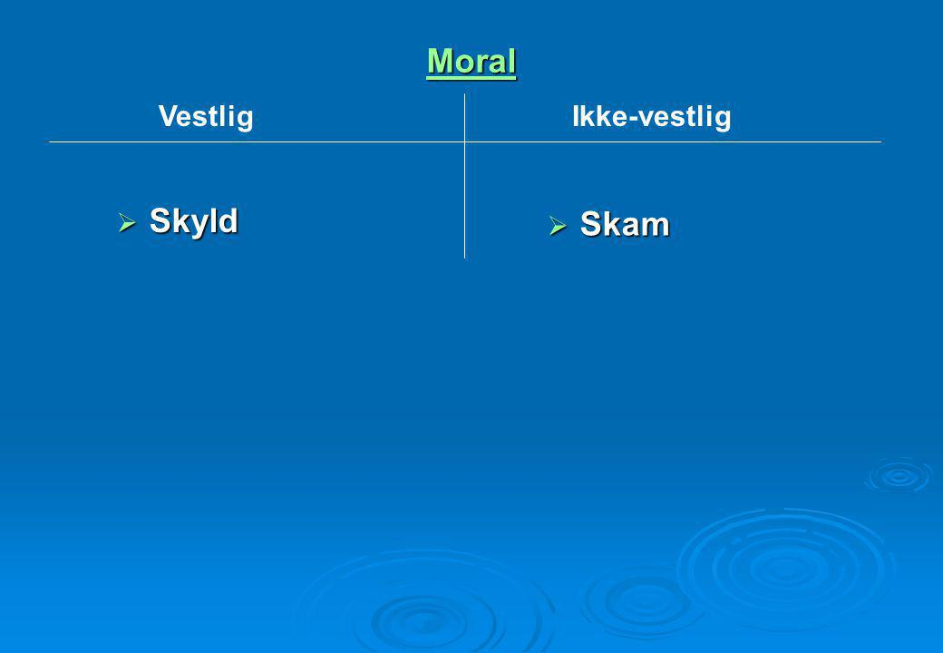 Moral Vestlig Ikke-vestlig Skam Skyld
