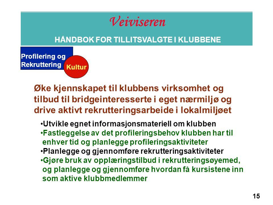Veiviseren HÅNDBOK FOR TILLITSVALGTE I KLUBBENE