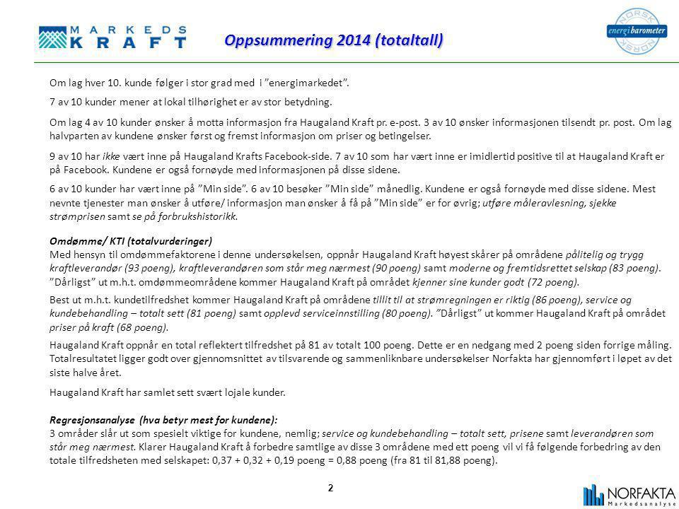 Oppsummering 2014 (totaltall)
