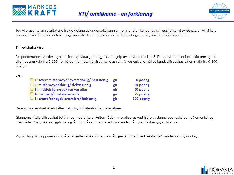 KTI/ omdømme - en forklaring