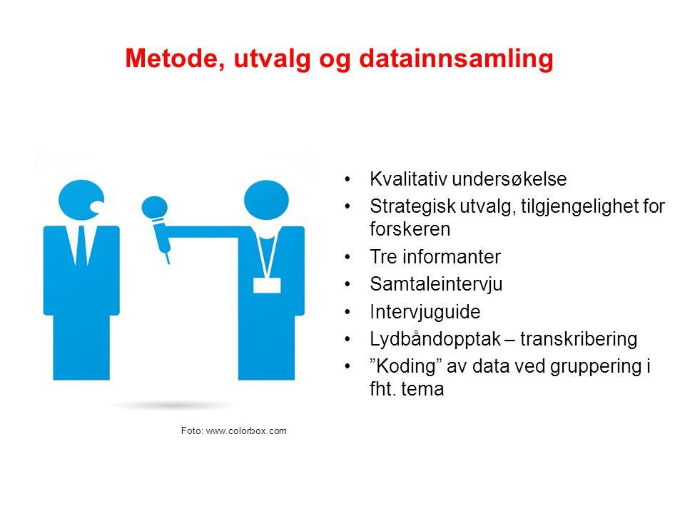 Metode, utvalg og datainnsamling