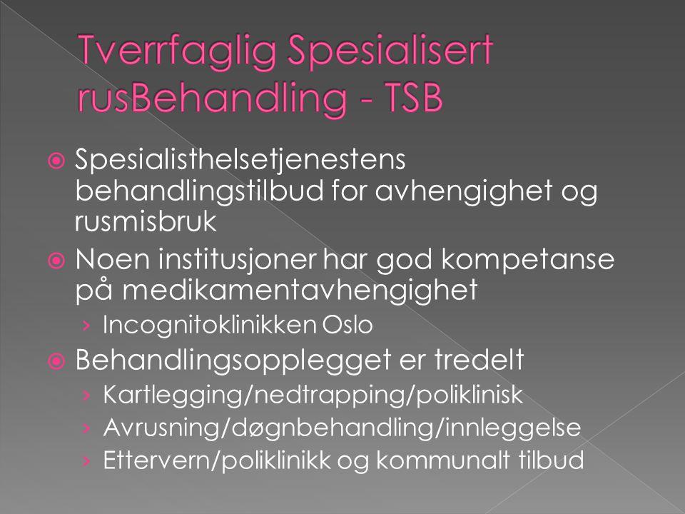Tverrfaglig Spesialisert rusBehandling - TSB