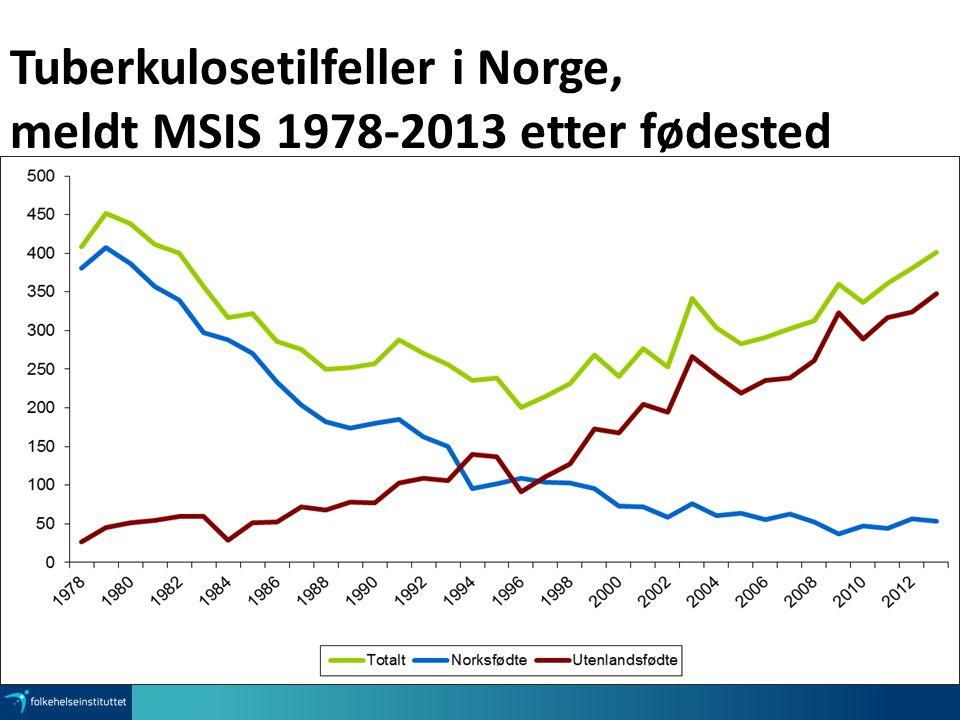 Tuberkulosetilfeller i Norge,