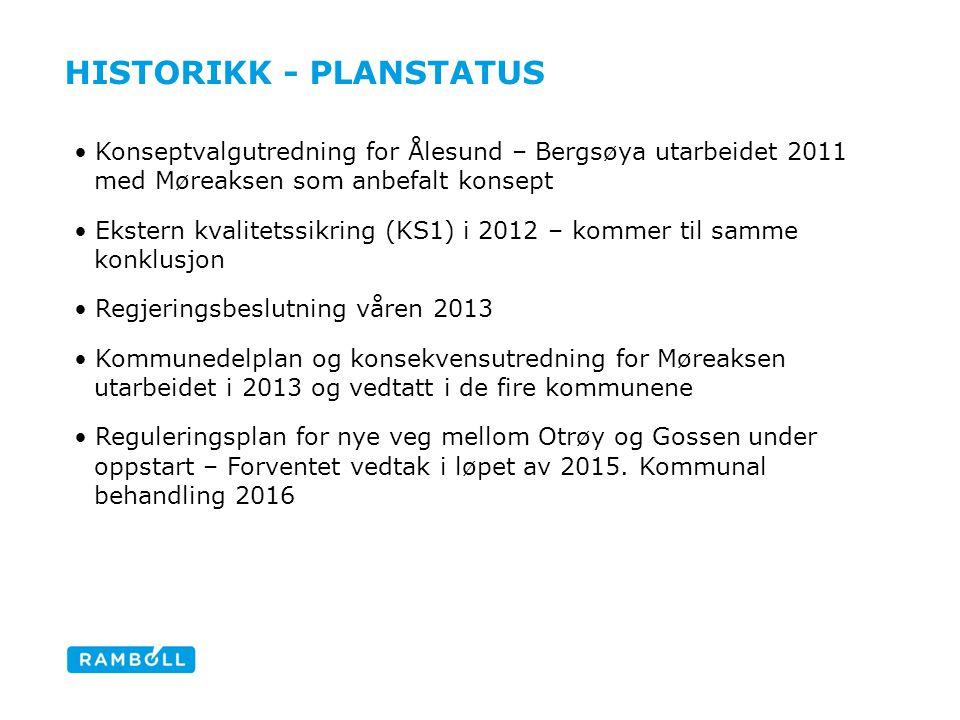 Historikk - Planstatus