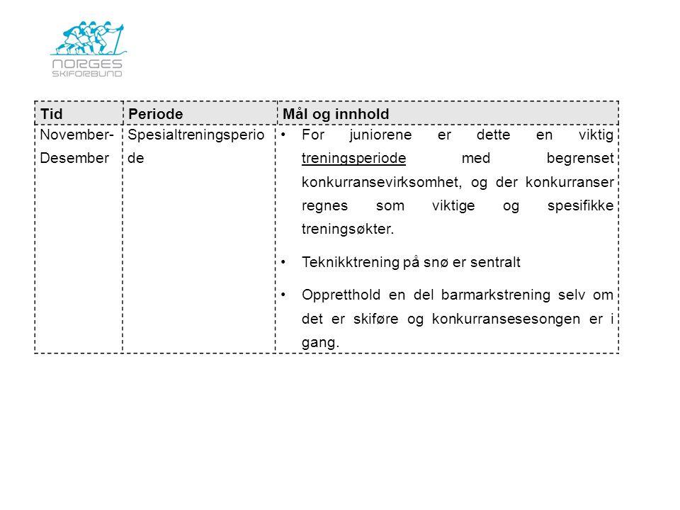 Tid Periode. Mål og innhold. November- Desember. Spesialtreningsperio de.