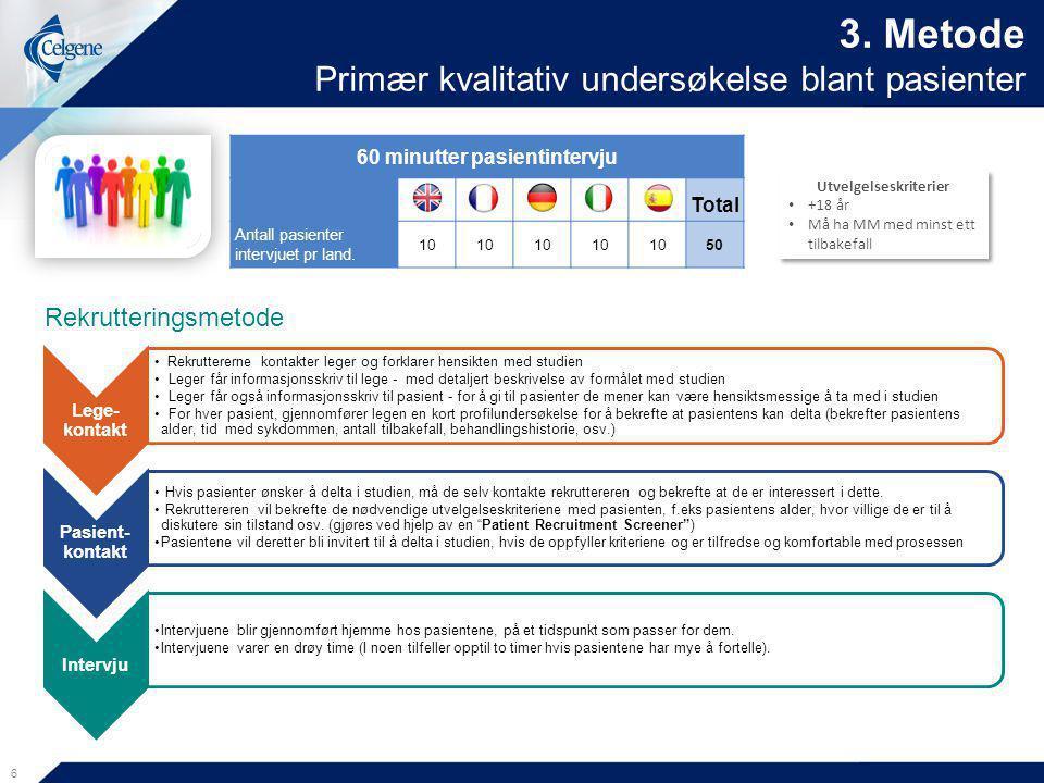 3. Metode Primær kvalitativ undersøkelse blant pasienter