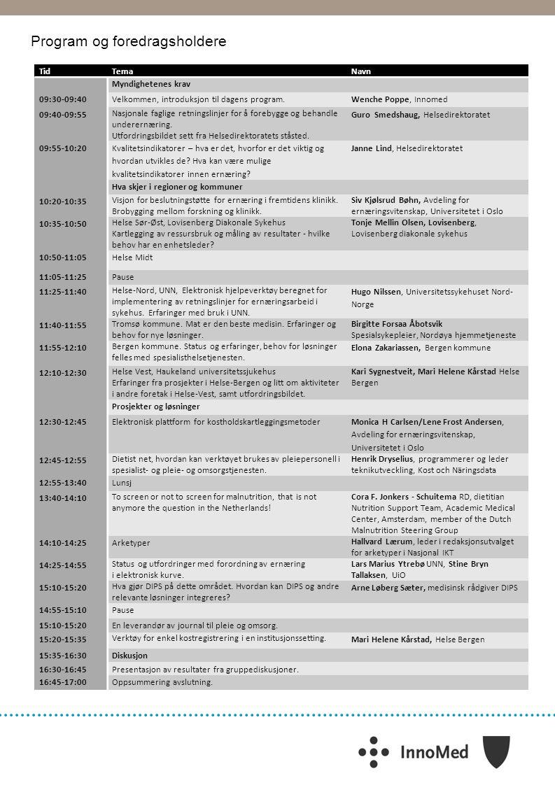 Program og foredragsholdere