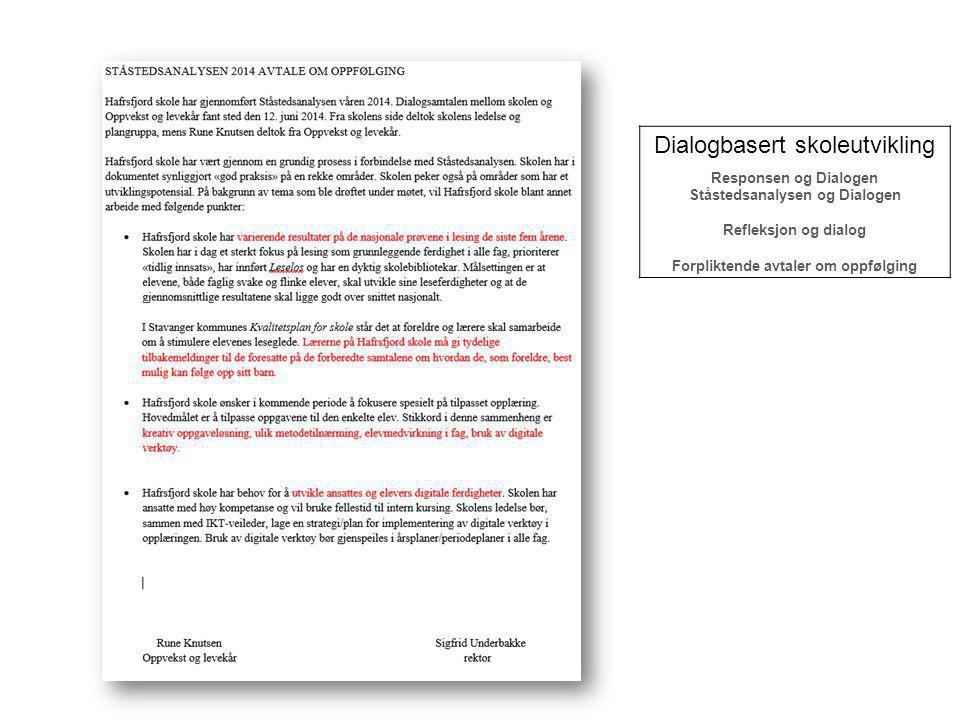 Ståstedsanalysen og Dialogen Forpliktende avtaler om oppfølging