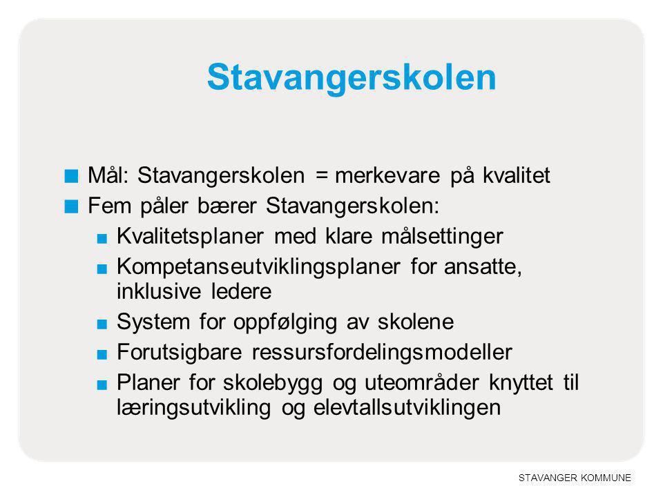 Stavangerskolen Mål: Stavangerskolen = merkevare på kvalitet