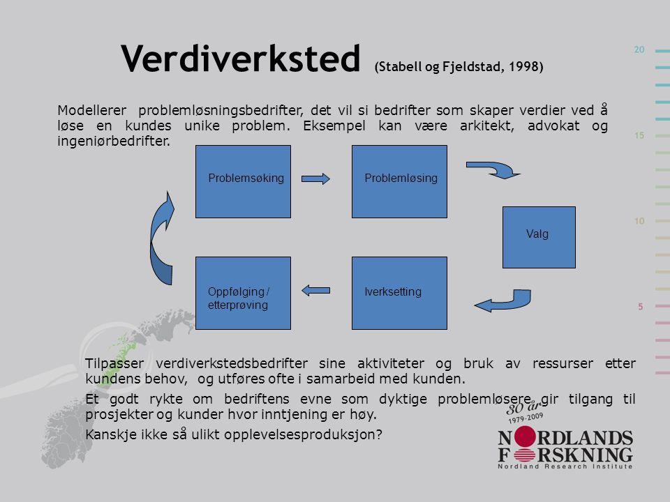 Verdiverksted (Stabell og Fjeldstad, 1998)