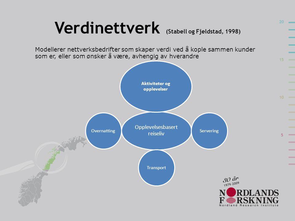 Verdinettverk (Stabell og Fjeldstad, 1998)