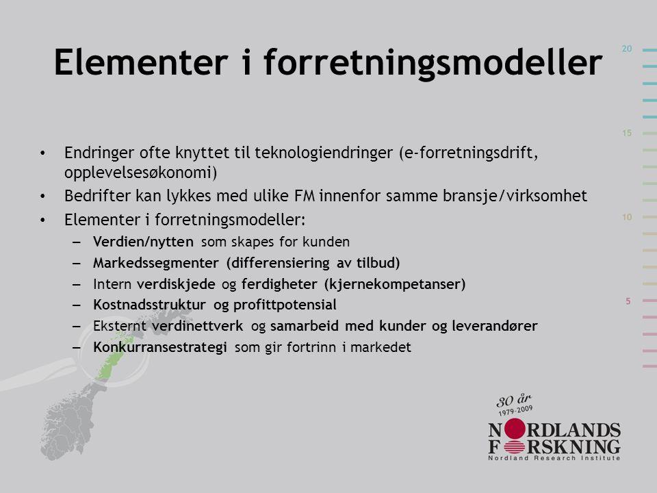 Elementer i forretningsmodeller