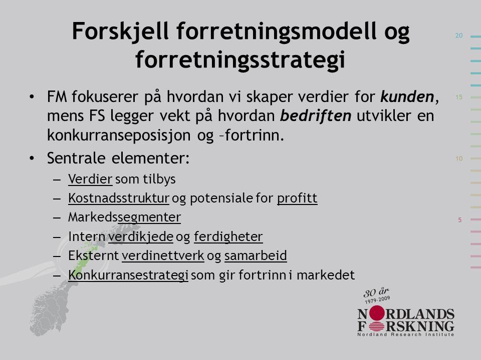 Forskjell forretningsmodell og forretningsstrategi